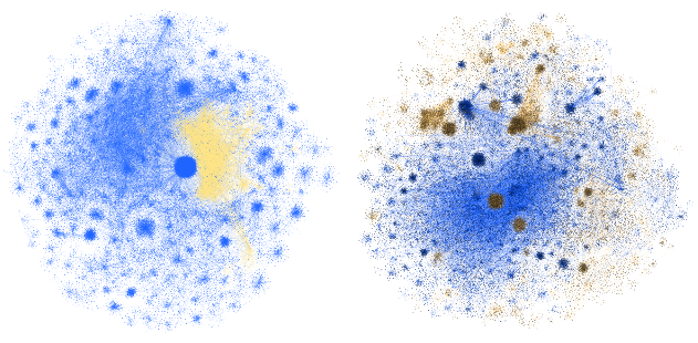 diffusion networks of hoaxes in Twitter