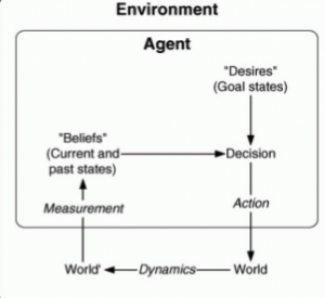 Semiotic agents as maintaining a  generalized control relation with their environments.